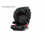 RECARO Monza Nova 2 Seatfix turvatool 15-36kg